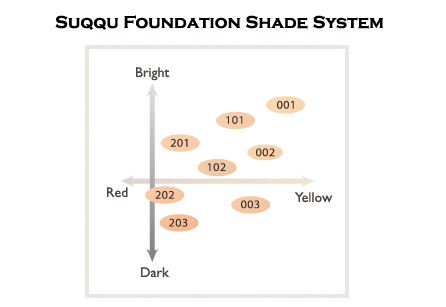 SUQQU Frame Fix Cream Foundation Review Swatches Ingredients07999080_8d80b0f993_o-1